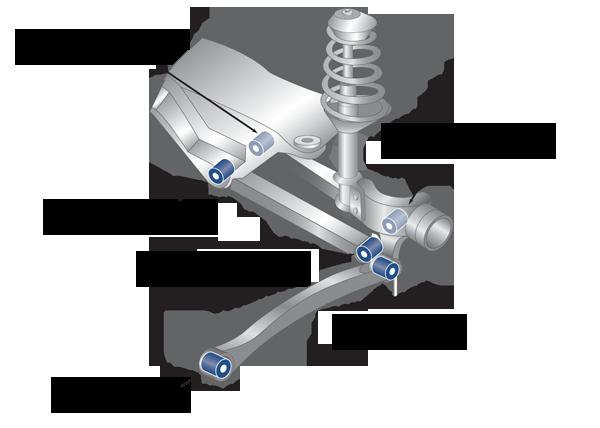 T18, T180: ST185 GT4 (Allrad) - SuperPro Fahrwerkskomponenten
